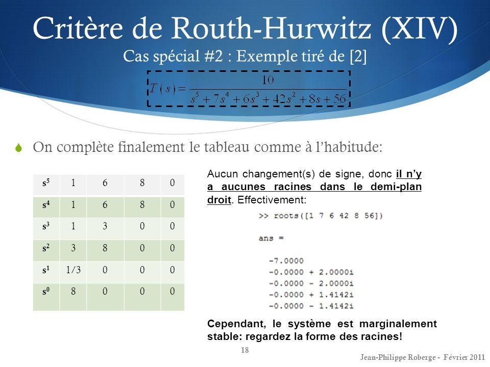 Critère de Routh-Hurwitz (XIV) Cas spécial #2 : Exemple tiré de [2]